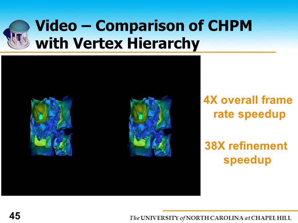 The UNIVERSITY of NORTH CAROLINA at CHAPEL HILL 45 Video – Comparison of CHPM with Vertex Hierarchy 4X overall frame rate speedup 38X refinement speedup