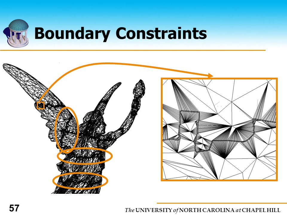The UNIVERSITY of NORTH CAROLINA at CHAPEL HILL 57 Boundary Constraints