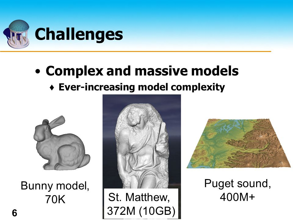 The UNIVERSITY of NORTH CAROLINA at CHAPEL HILL 6 Challenges Complex and massive models Ever-increasing model complexity Bunny model, 70K St.