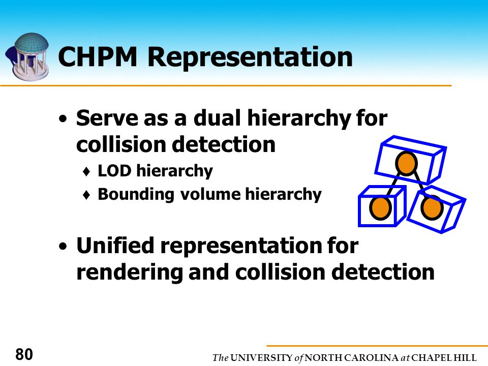 The UNIVERSITY of NORTH CAROLINA at CHAPEL HILL 80 CHPM Representation Serve as a dual hierarchy for collision detection LOD hierarchy Bounding volume hierarchy Unified representation for rendering and collision detection