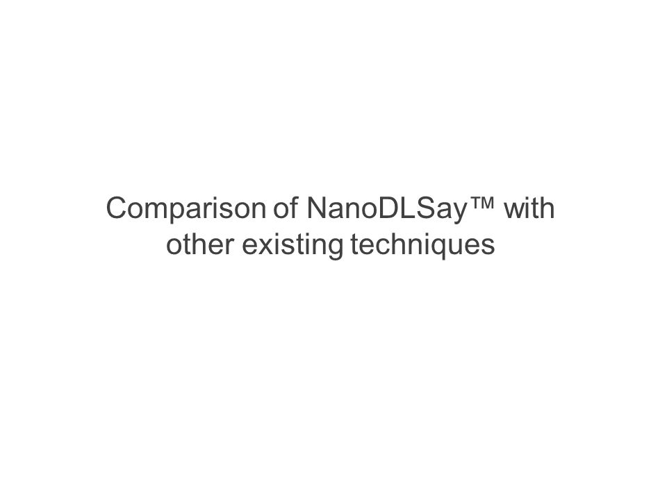 Comparison of NanoDLSay with other existing techniques