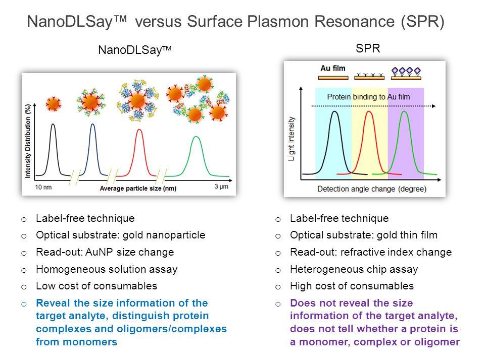 NanoDLSay versus Surface Plasmon Resonance (SPR) o Label-free technique o Optical substrate: gold nanoparticle o Read-out: AuNP size change o Homogene