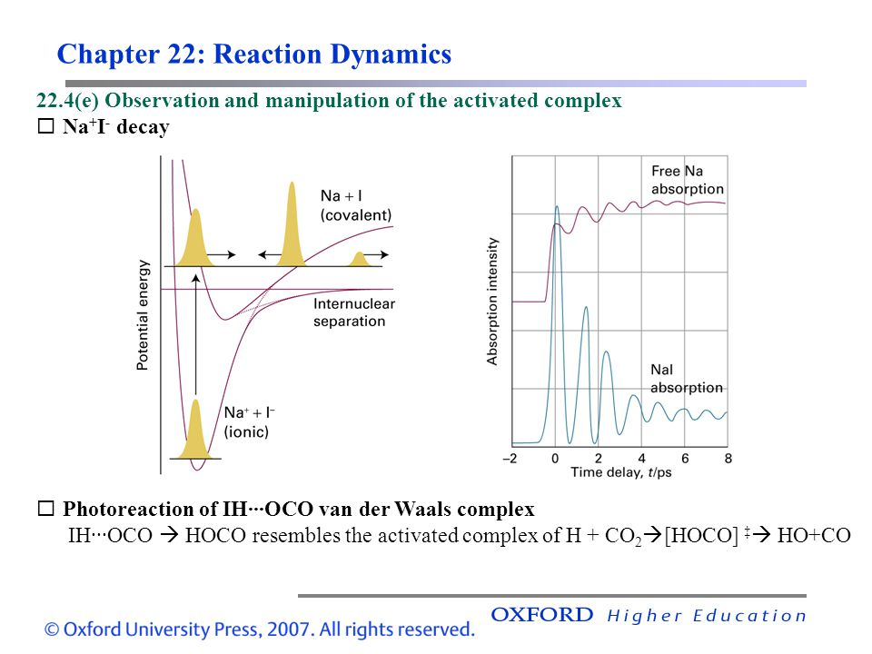 Chapter 22: Reaction Dynamics 22.4(e) Observation and manipulation of the activated complex Na + I - decay Photoreaction of IHOCO van der Waals comple