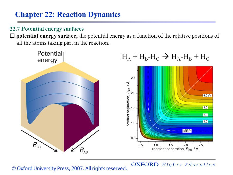 Chapter 22: Reaction Dynamics 22.7 Potential energy surfaces potential energy surface, the potential energy as a function of the relative positions of