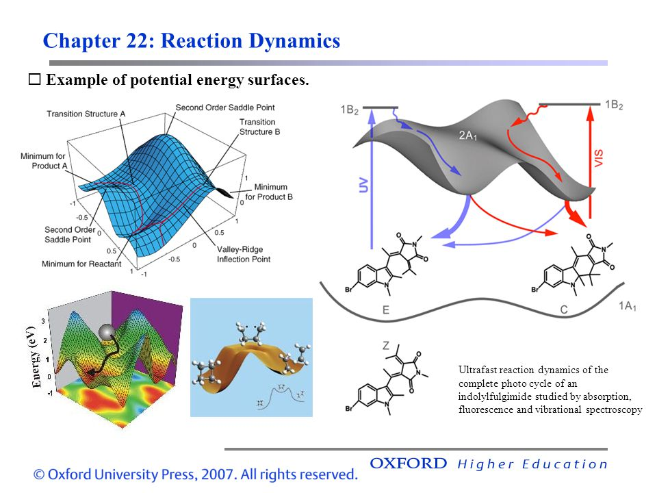 Chapter 22: Reaction Dynamics Example of potential energy surfaces. Ultrafast reaction dynamics of the complete photo cycle of an indolylfulgimide stu
