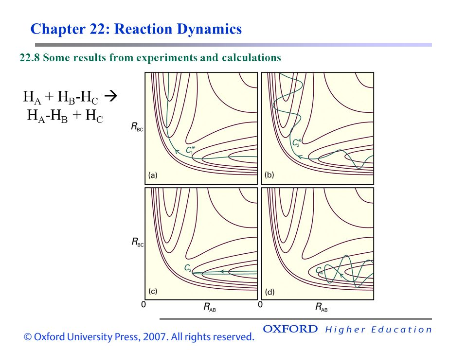 Chapter 22: Reaction Dynamics 22.8 Some results from experiments and calculations H A + H B -H C H A -H B + H C