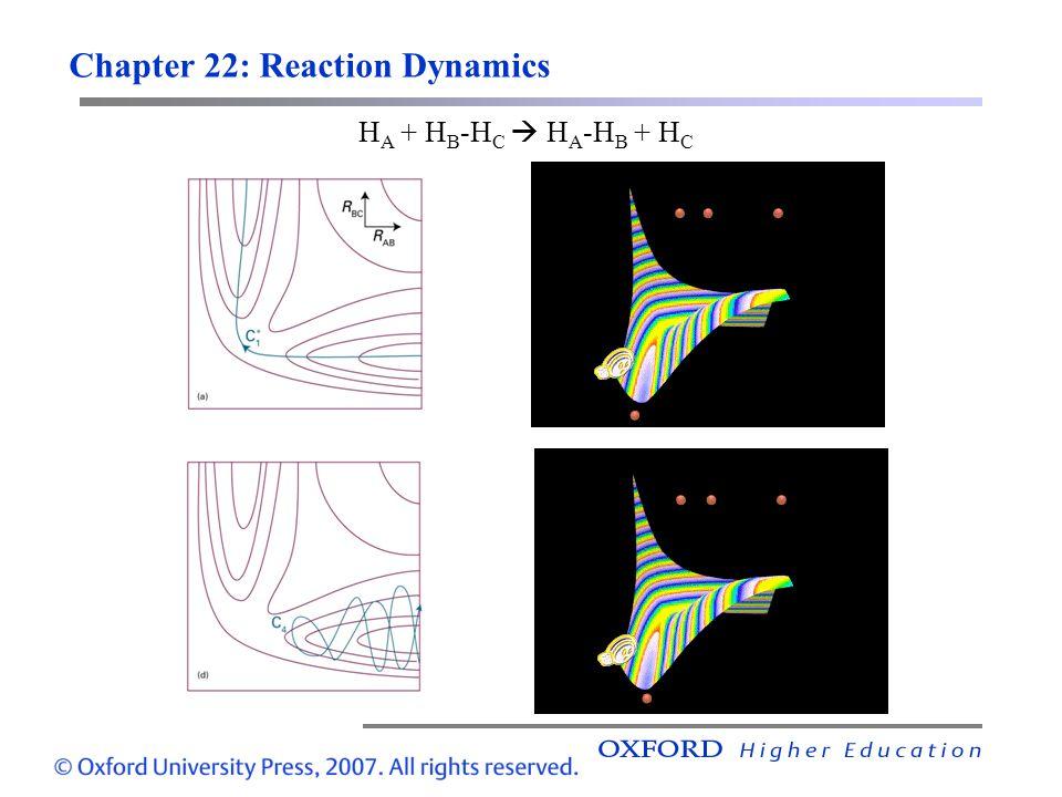 Chapter 22: Reaction Dynamics H A + H B -H C H A -H B + H C