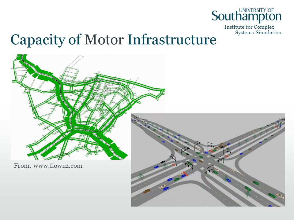 Institute for Complex Systems Simulation Capacity of Motor Infrastructure From: www.flownz.com