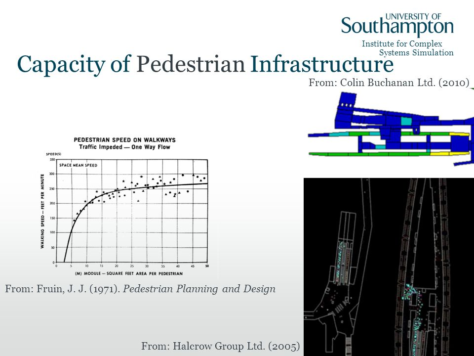 Institute for Complex Systems Simulation Capacity of Pedestrian Infrastructure From: Halcrow Group Ltd. (2005) From: Colin Buchanan Ltd. (2010) From:
