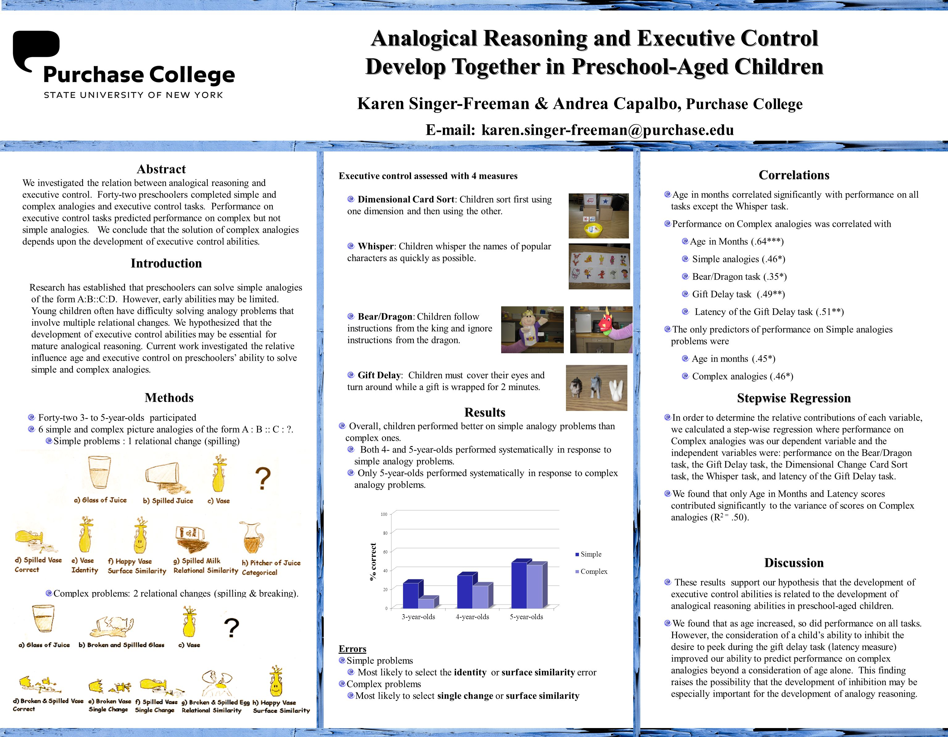 Analogical Reasoning and Executive Control Develop Together in Preschool-Aged Children Analogical Reasoning and Executive Control Develop Together in Preschool-Aged Children Abstract We investigated the relation between analogical reasoning and executive control.