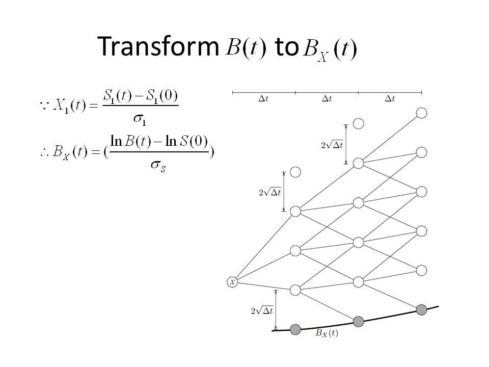 Transform to