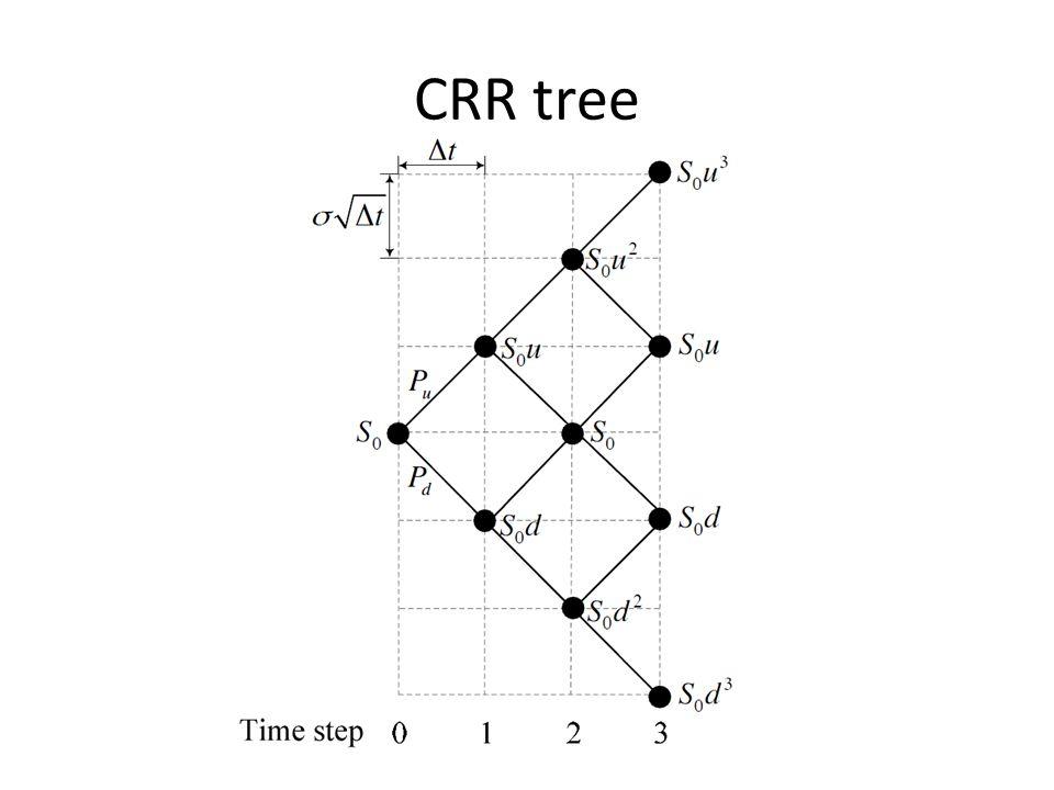 CRR tree