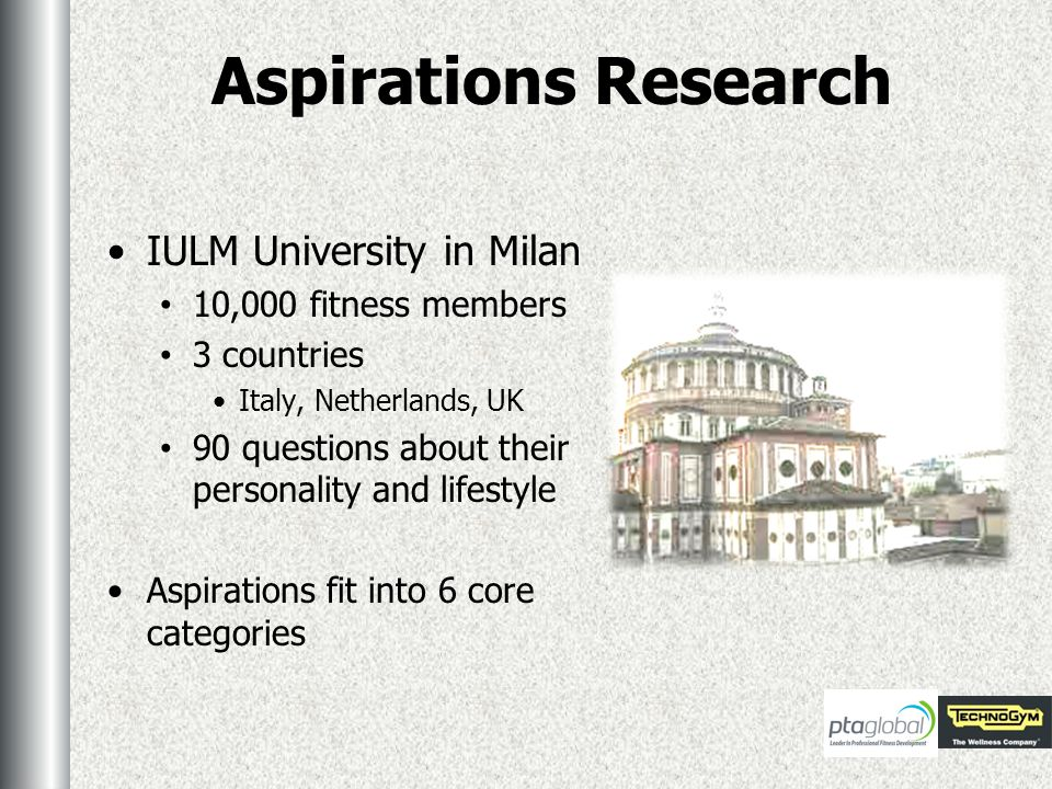 Aspirations Research IULM University in Milan 10,000 fitness members 3 countries Italy, Netherlands, UK 90 questions about their personality and lifestyle Aspirations fit into 6 core categories