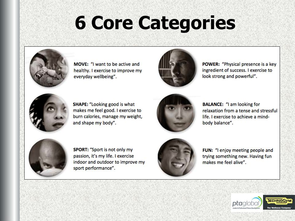 6 Core Categories