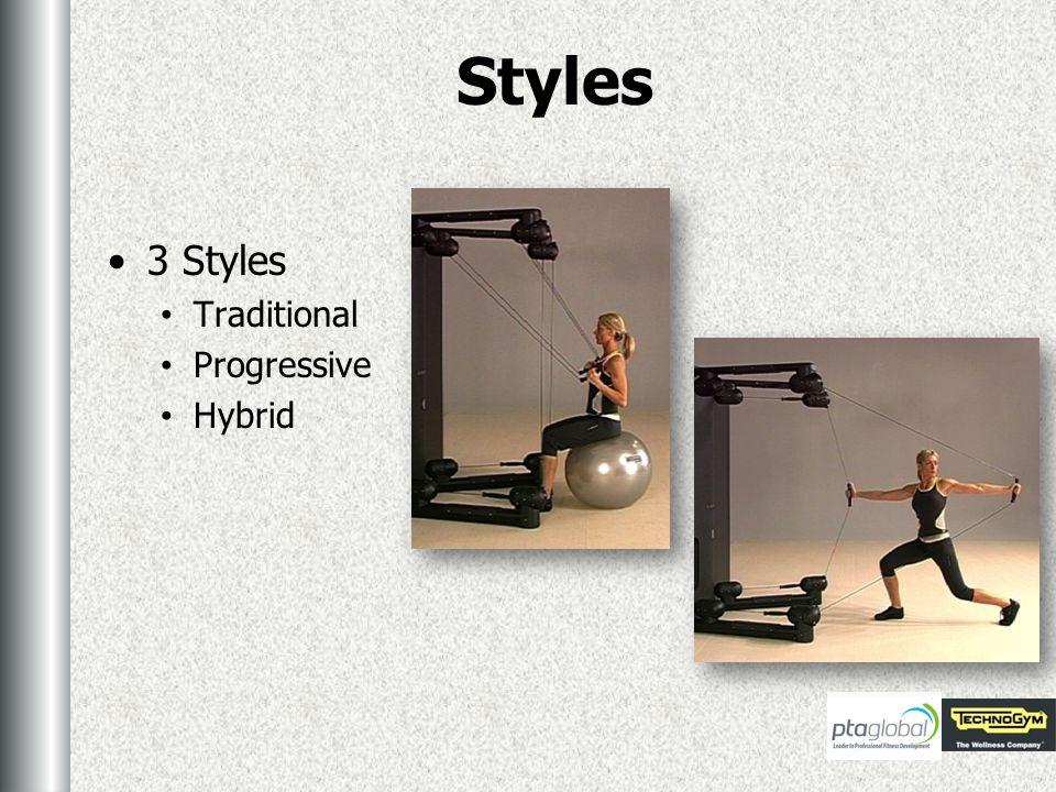 Styles 3 Styles Traditional Progressive Hybrid