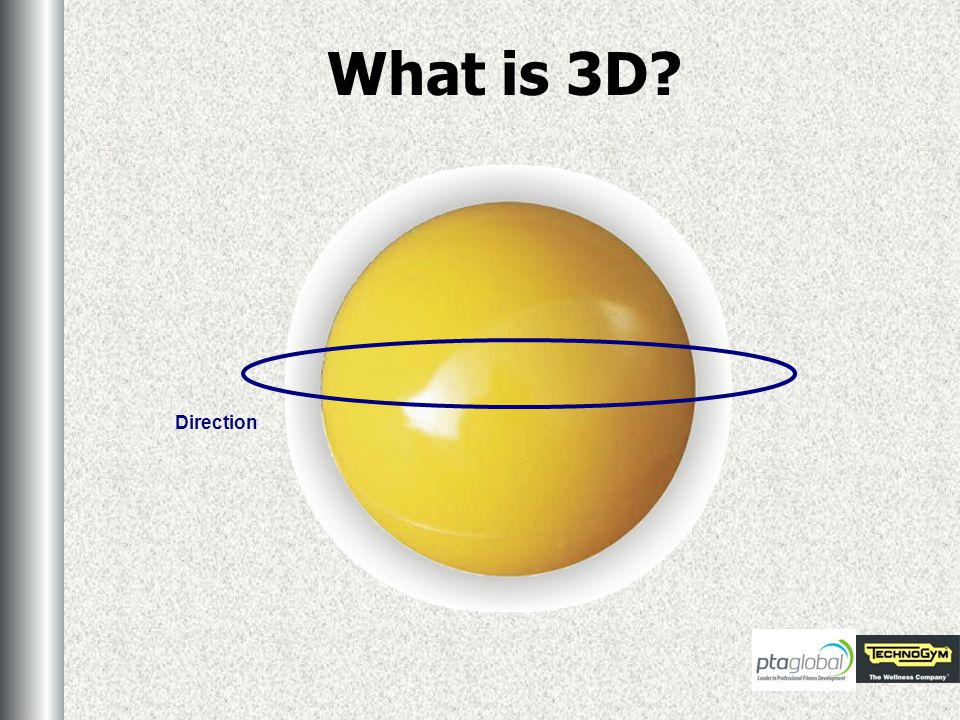 What is 3D Direction