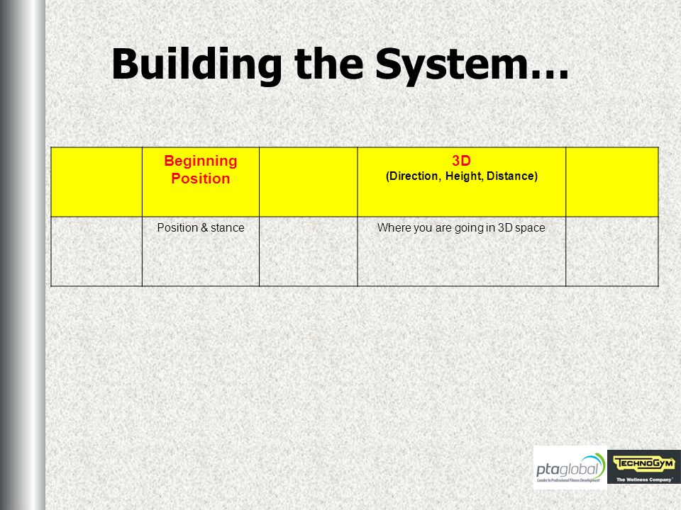 Building the System… Beginning Position 3D (Direction, Height, Distance) Position & stanceWhere you are going in 3D space