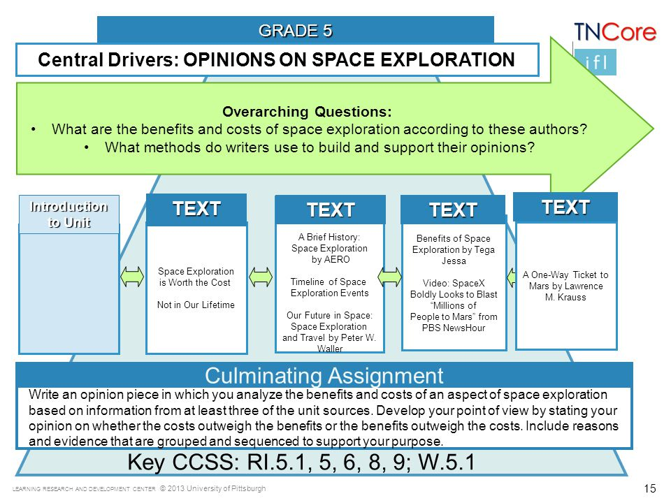 LEARNING RESEARCH AND DEVELOPMENT CENTER © 2013 University of Pittsburgh GRADE 5 15 Central Drivers: OPINIONS ON SPACE EXPLORATION Overarching Questions: What are the benefits and costs of space exploration according to these authors.