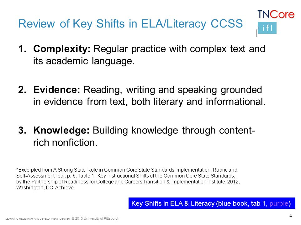 LEARNING RESEARCH AND DEVELOPMENT CENTER © 2013 University of Pittsburgh Review of Key Shifts in ELA/Literacy CCSS 1.Complexity: Regular practice with complex text and its academic language.