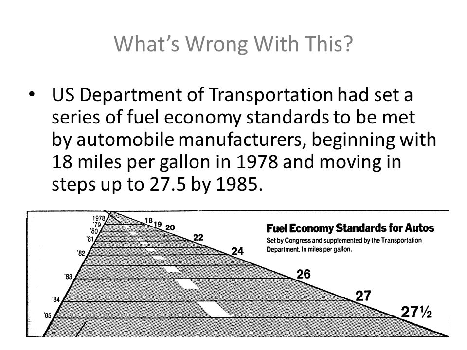 Whats Wrong With This? US Department of Transportation had set a series of fuel economy standards to be met by automobile manufacturers, beginning wit
