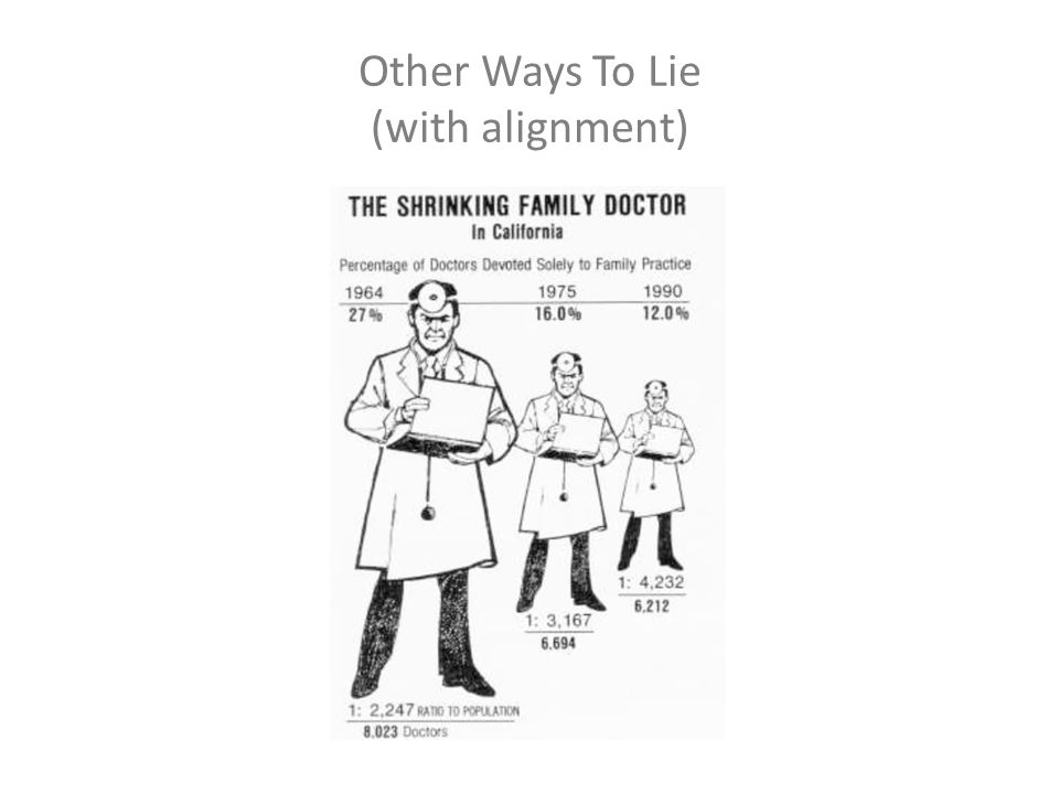 Other Ways To Lie (with alignment)