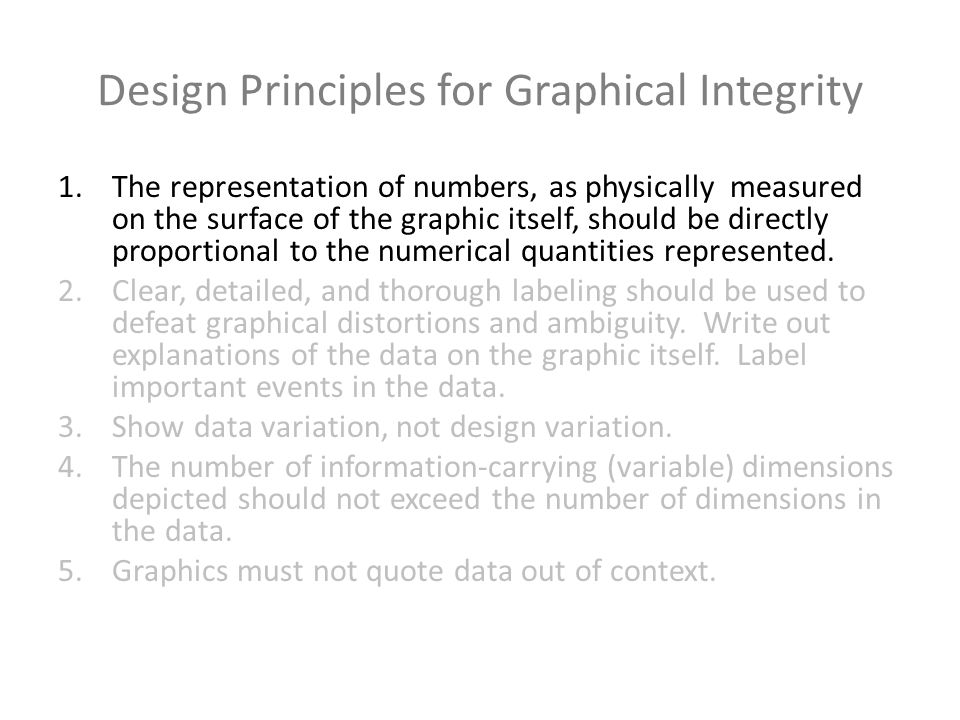 Design Principles for Graphical Integrity 1.The representation of numbers, as physically measured on the surface of the graphic itself, should be dire