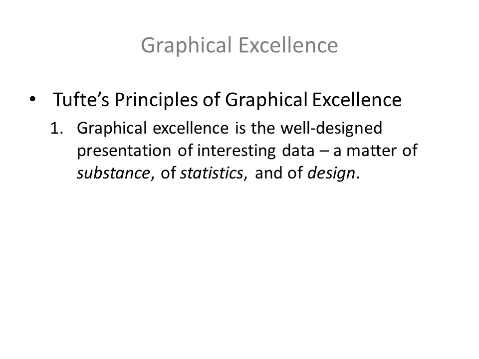 Design Principles for Graphical Integrity 1.The representation of numbers, as physically measured on the surface of the graphic itself, should be directly proportional to the numerical quantities represented.