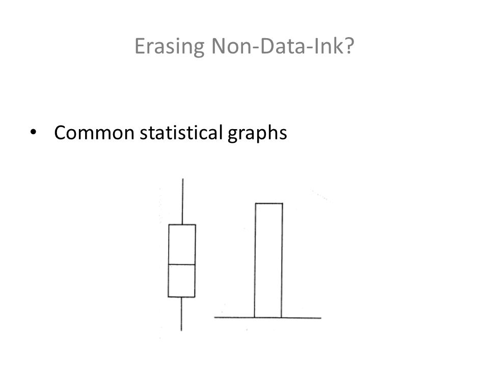 Erasing Non-Data-Ink? Common statistical graphs