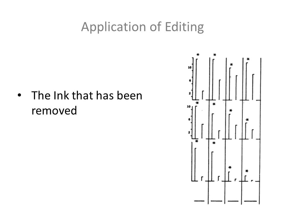 Application of Editing The Ink that has been removed