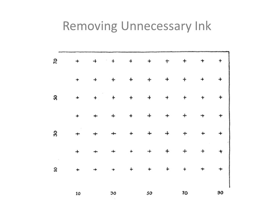 Removing Unnecessary Ink
