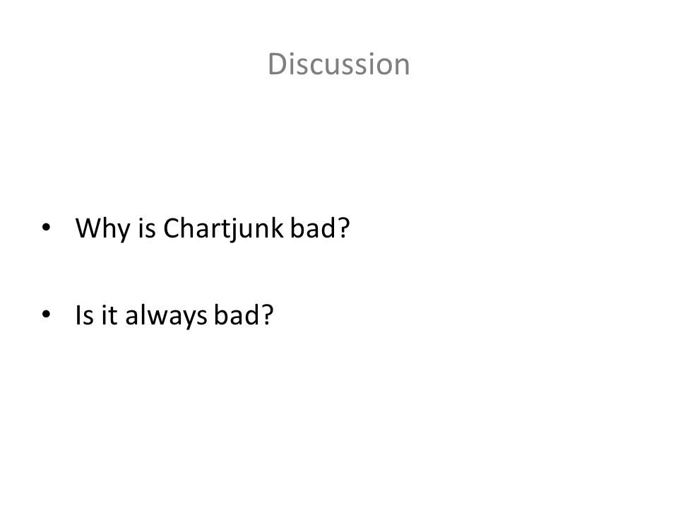 Discussion Why is Chartjunk bad? Is it always bad?