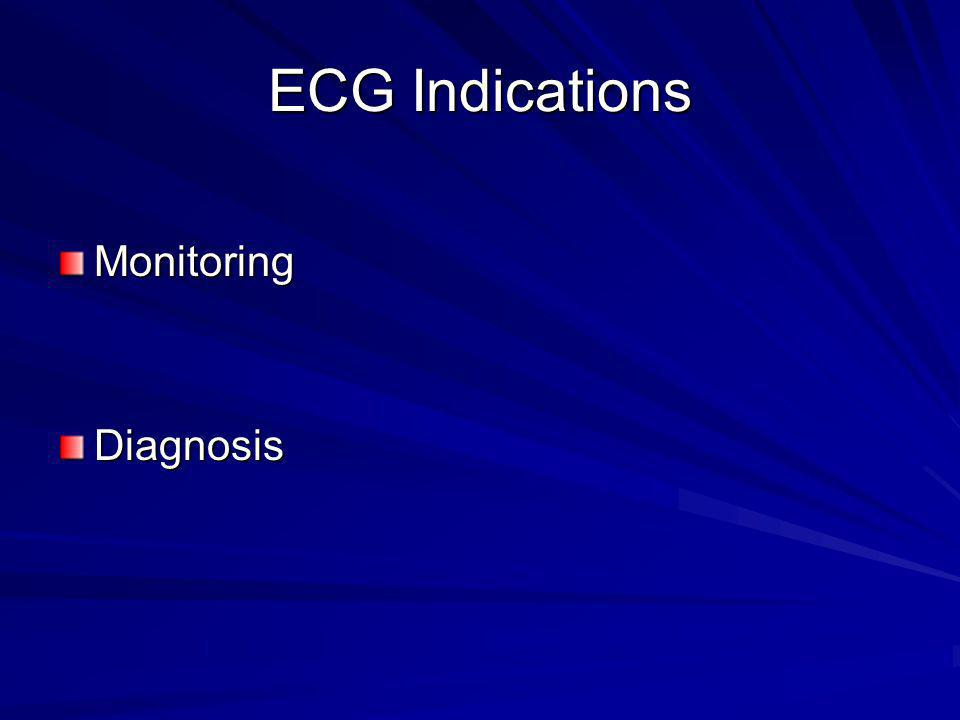 ECG Indications… Preoperative period Risk Assessment Assess the baseline cardiac status Assess the baseline cardiac status Information regarding MI, conduction or rhythm abnormalities Information regarding MI, conduction or rhythm abnormalities Reveals findings related to life threatening metabolic disturbances or susceptibility to sudden cardiac death Reveals findings related to life threatening metabolic disturbances or susceptibility to sudden cardiac death