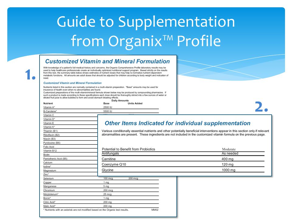 1. 2. Guide to Supplementation from Organix Profile