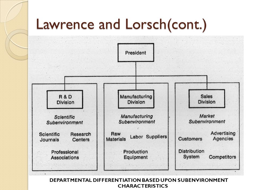 Lawrence and Lorsch(cont.) The Effect of Uncertainty on Differentiation and Integration in Three Industries Degree of uncertainty PlasticsFood-processing Container Variableindustryindustryindustry Environmental variable Uncertainty (complexity, dynamism, richness) Structural variables Departmental differentiation Cross-functional integration High Moderate Low High Moderate Low High Moderate Low
