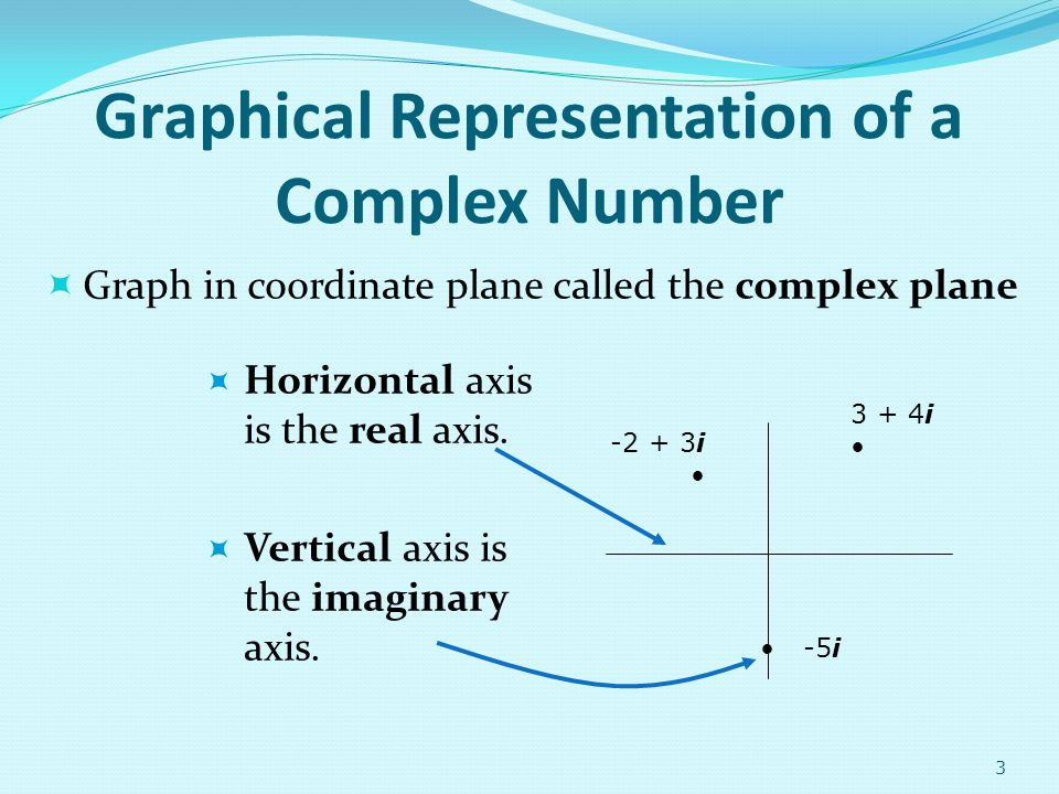 Absolute Value of a Complex Number Defined as the length of the line segment from the origin (0, 0) to the point.