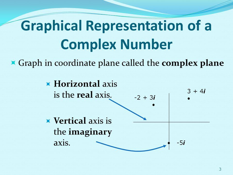 Examples Apply DeMoivres Theorem. 14