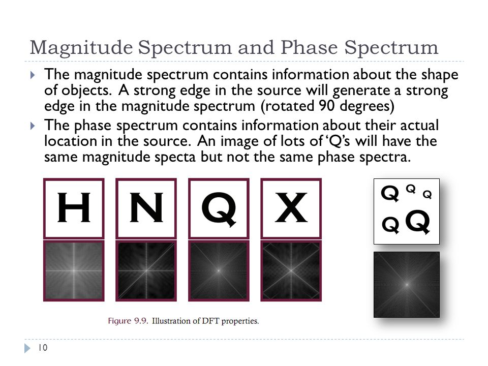 Magnitude Spectrum and Phase Spectrum The magnitude spectrum contains information about the shape of objects. A strong edge in the source will generat