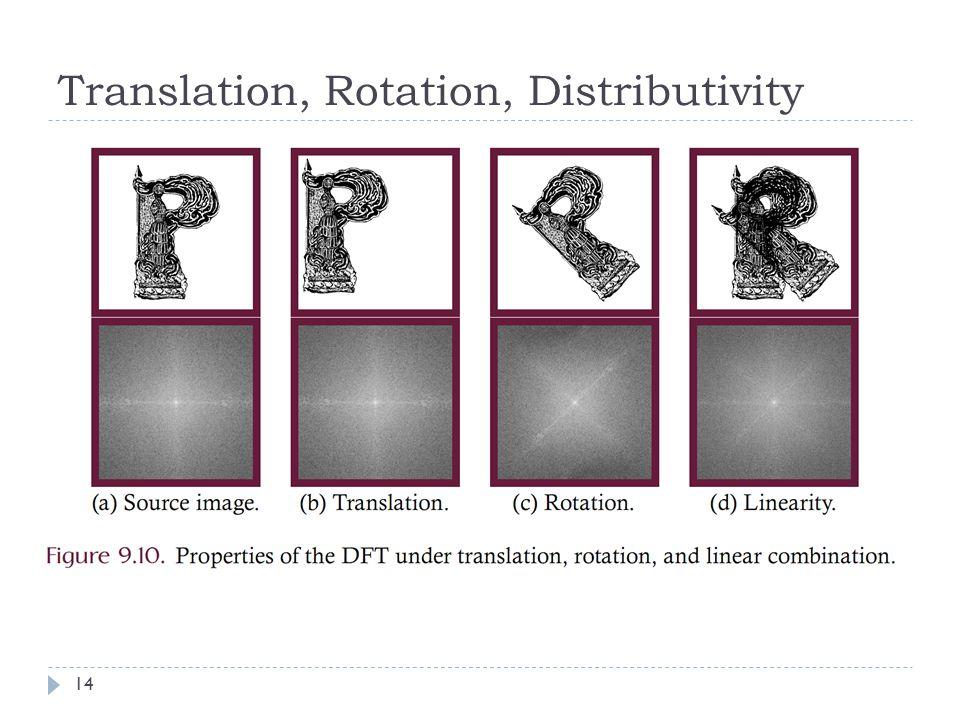Translation, Rotation, Distributivity 14