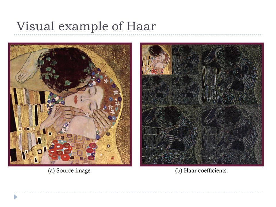 Visual example of Haar