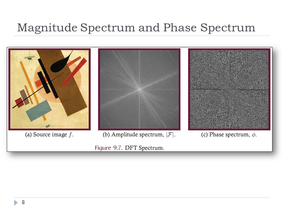 Magnitude Spectrum and Phase Spectrum 8