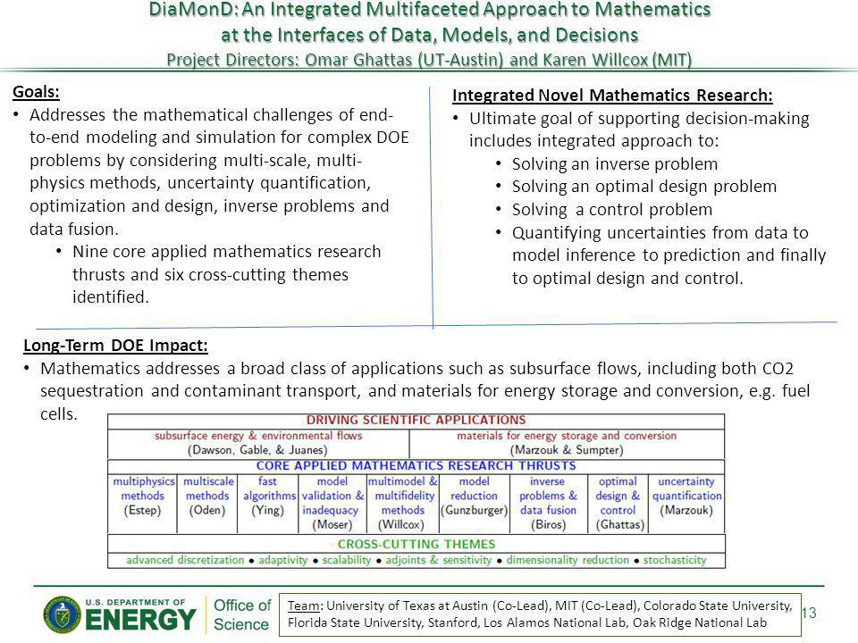 DiaMonD: An Integrated Multifaceted Approach to Mathematics at the Interfaces of Data, Models, and Decisions Project Directors: Omar Ghattas (UT-Austi