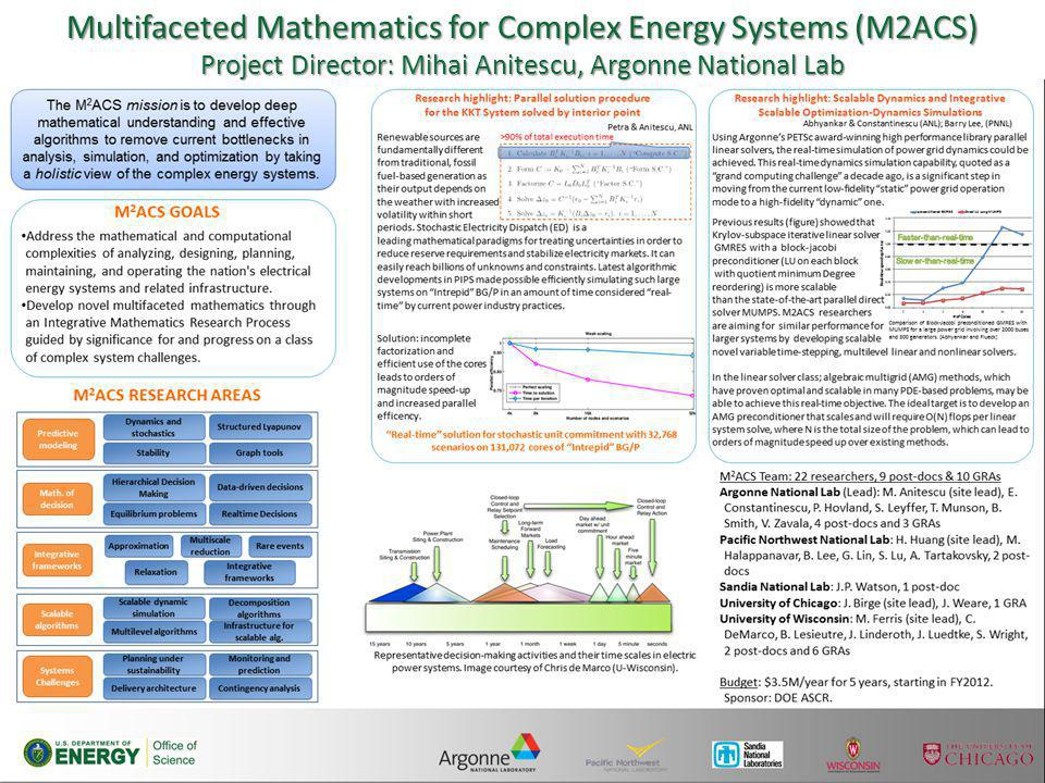 7 Multifaceted Mathematics for Complex Energy Systems (M2ACS) Project Director: Mihai Anitescu, Argonne National Lab