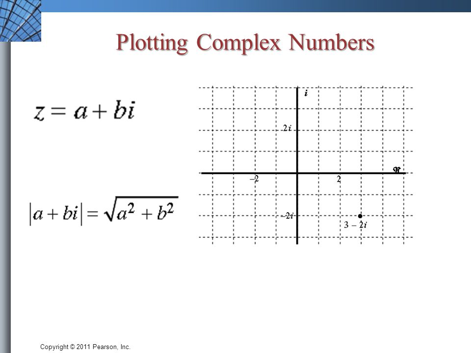 Copyright © 2011 Pearson, Inc. Plotting Complex Numbers