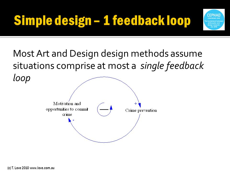(c) T. Love 2010 www.love.com.au Most Art and Design design methods assume situations comprise at most a single feedback loop