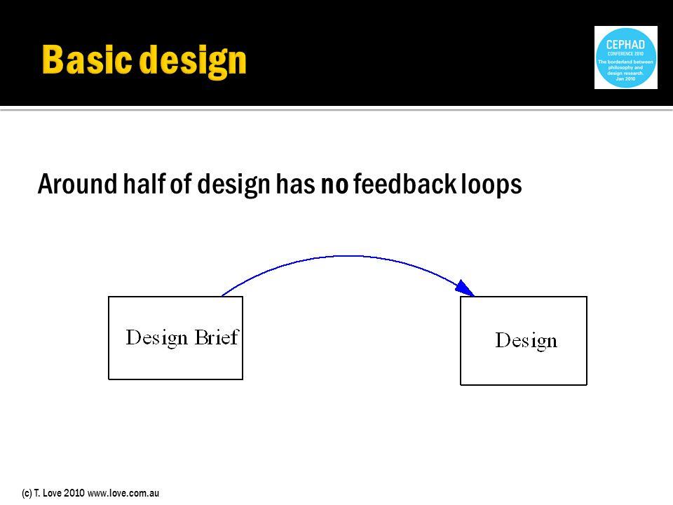 (c) T. Love 2010 www.love.com.au Around half of design has no feedback loops