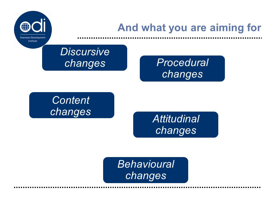 And what you are aiming for Discursive changes Procedural changes Content changes Attitudinal changes Behavioural changes