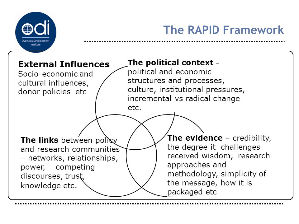 The RAPID Framework The political context – political and economic structures and processes, culture, institutional pressures, incremental vs radical
