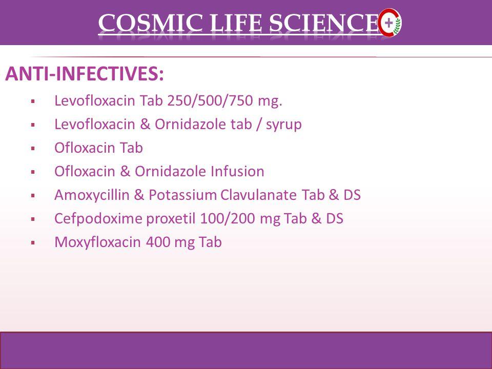 ANTI-INFECTIVES: Levofloxacin Tab 250/500/750 mg.