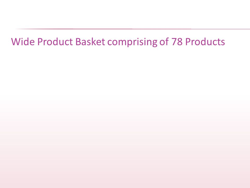 Wide Product Basket comprising of 78 Products