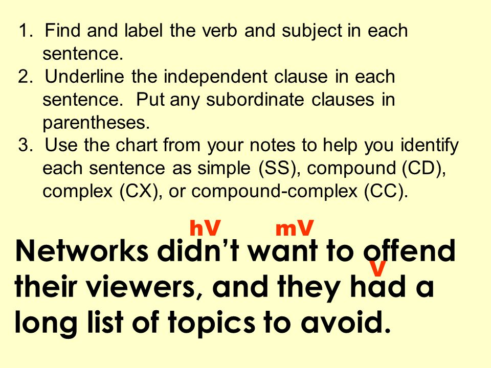 Networks didnt want to offend their viewers, and they had a long list of topics to avoid.